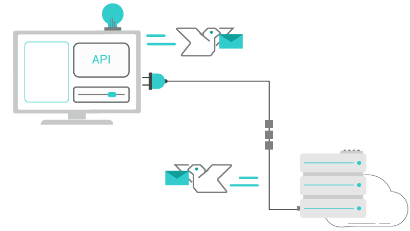 APIs for cloud software